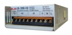 33 Amp